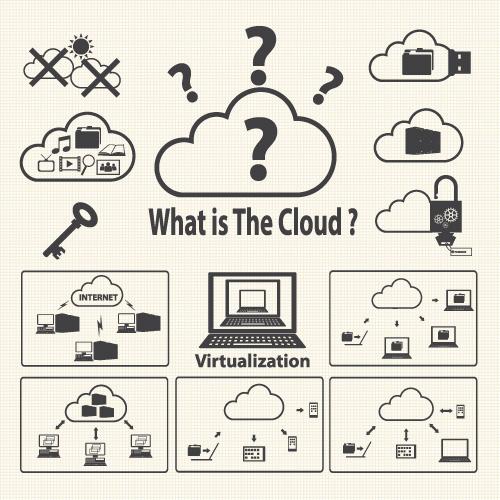 Définition cloud